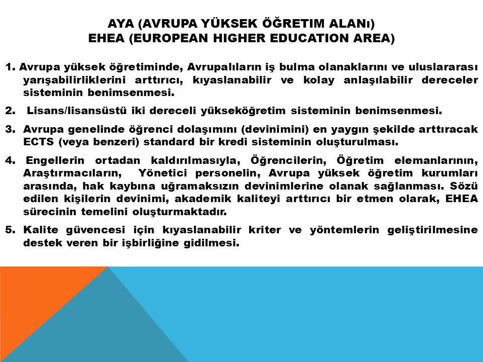 AYA (AVRUPA YÜKSEK ÖĞRETIM ALANI) EHEA (EUROPEAN HIGHER EDUCATION AREA) 6.