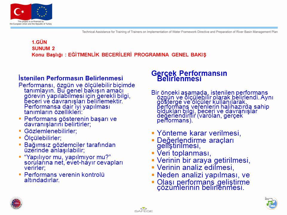1.GÜN SUNUM 2 Konu Başlığı : EĞİTMENLİK BECERİLERİ PROGRAMINA GENEL BAKIŞ İstenilen Performasın Belirlenmesi Performansı, özgün ve ölçülebilir biçimde