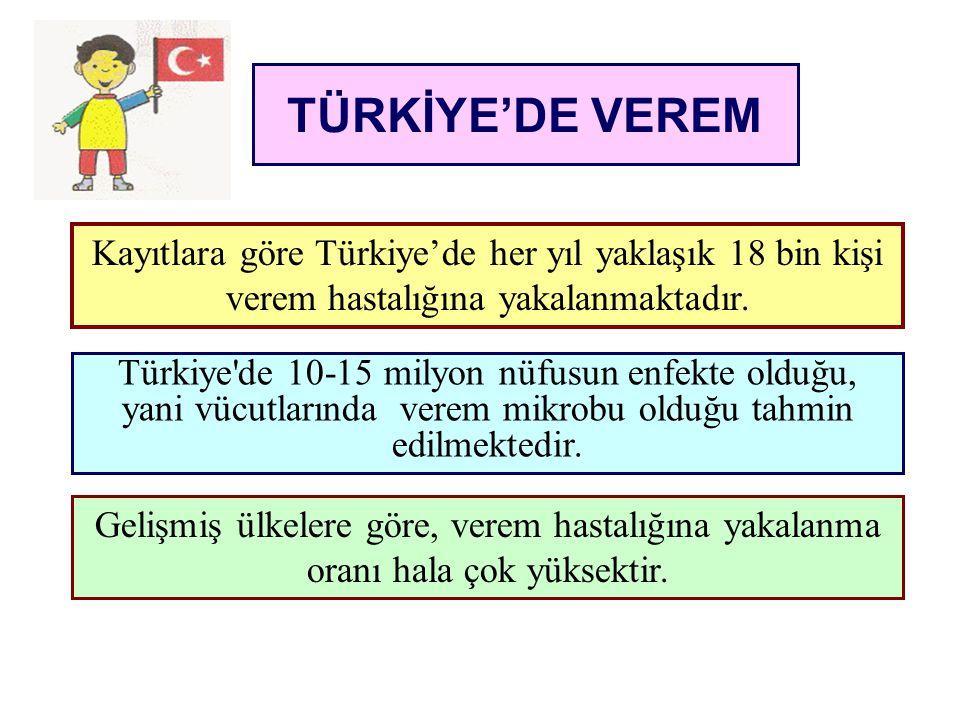 TÜRKİYE'DE VEREM Kayıtlara göre Türkiye'de her yıl yaklaşık 18 bin kişi verem hastalığına yakalanmaktadır. Türkiye'de 10-15 milyon nüfusun enfekte old