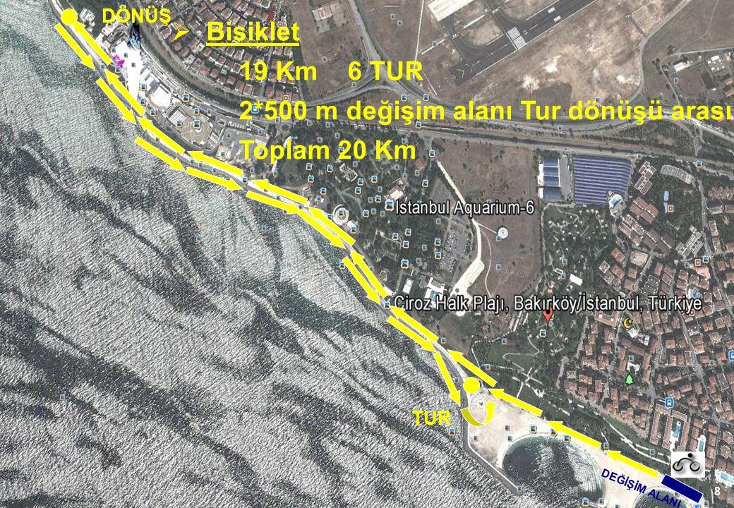 8 TUR  Bisiklet 19 Km6 TUR 2*500 m değişim alanı Tur dönüşü arası Toplam 20 Km DÖNÜŞ DEĞİŞİM ALANI