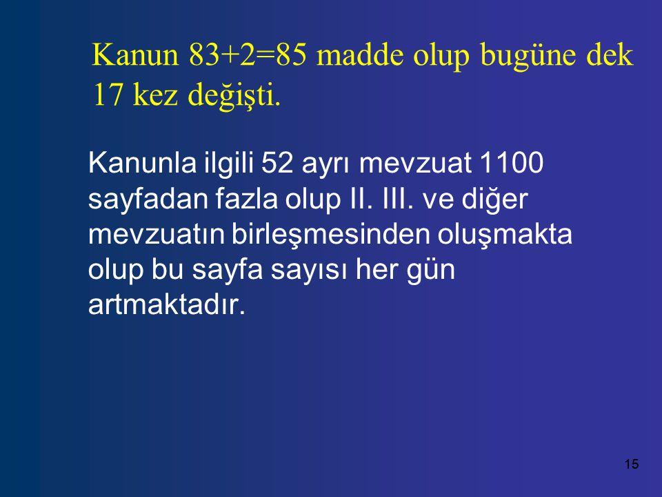 15 Kanun 83+2=85 madde olup bugüne dek 17 kez değişti.