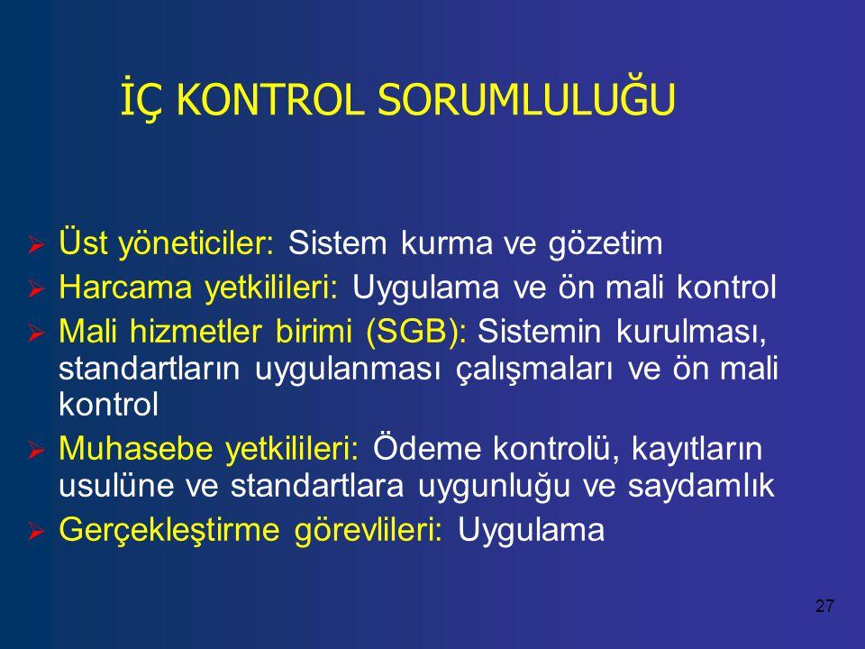 27 İÇ KONTROL SORUMLULUĞU  Üst yöneticiler: Sistem kurma ve gözetim  Harcama yetkilileri: Uygulama ve ön mali kontrol  Mali hizmetler birimi (SGB): Sistemin kurulması, standartların uygulanması çalışmaları ve ön mali kontrol  Muhasebe yetkilileri: Ödeme kontrolü, kayıtların usulüne ve standartlara uygunluğu ve saydamlık  Gerçekleştirme görevlileri: Uygulama