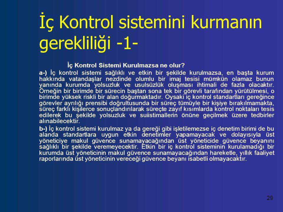 29 İç Kontrol sistemini kurmanın gerekliliği -1- İç Kontrol Sistemi Kurulmazsa ne olur.