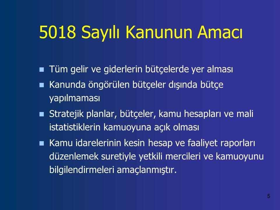 6 5018 S.K.Kapsamı Nedir .