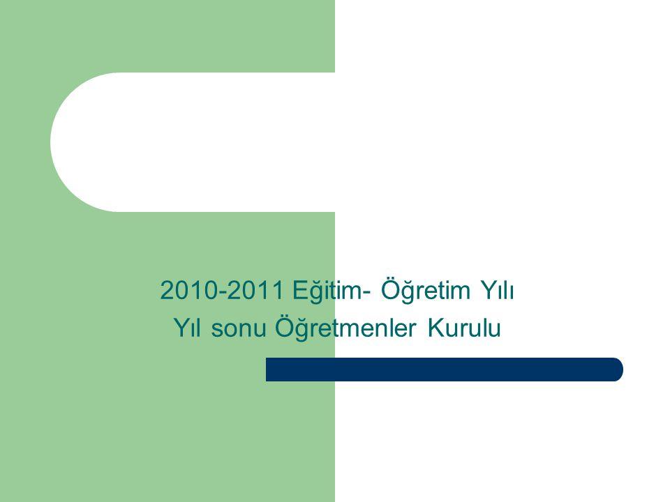 2010-2011 Eğitim- Öğretim Yılı Yıl sonu Öğretmenler Kurulu