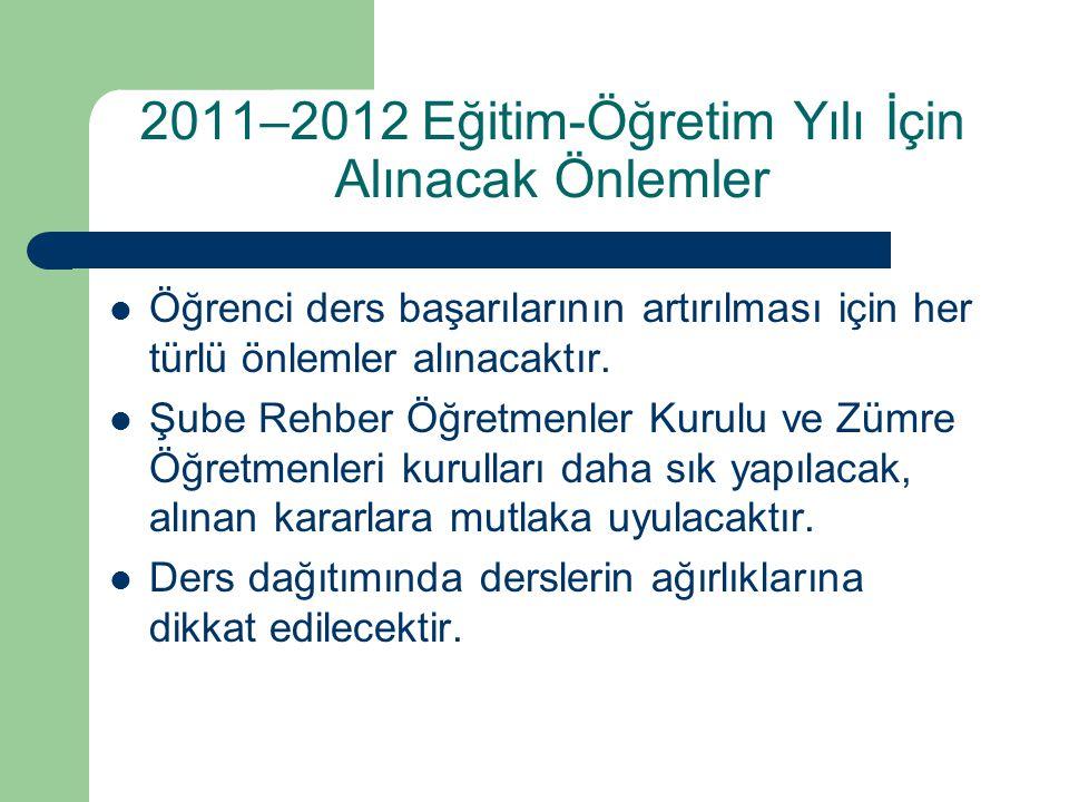 2011–2012 Eğitim-Öğretim Yılı İçin Alınacak Önlemler Öğrenci ders başarılarının artırılması için her türlü önlemler alınacaktır. Şube Rehber Öğretmenl
