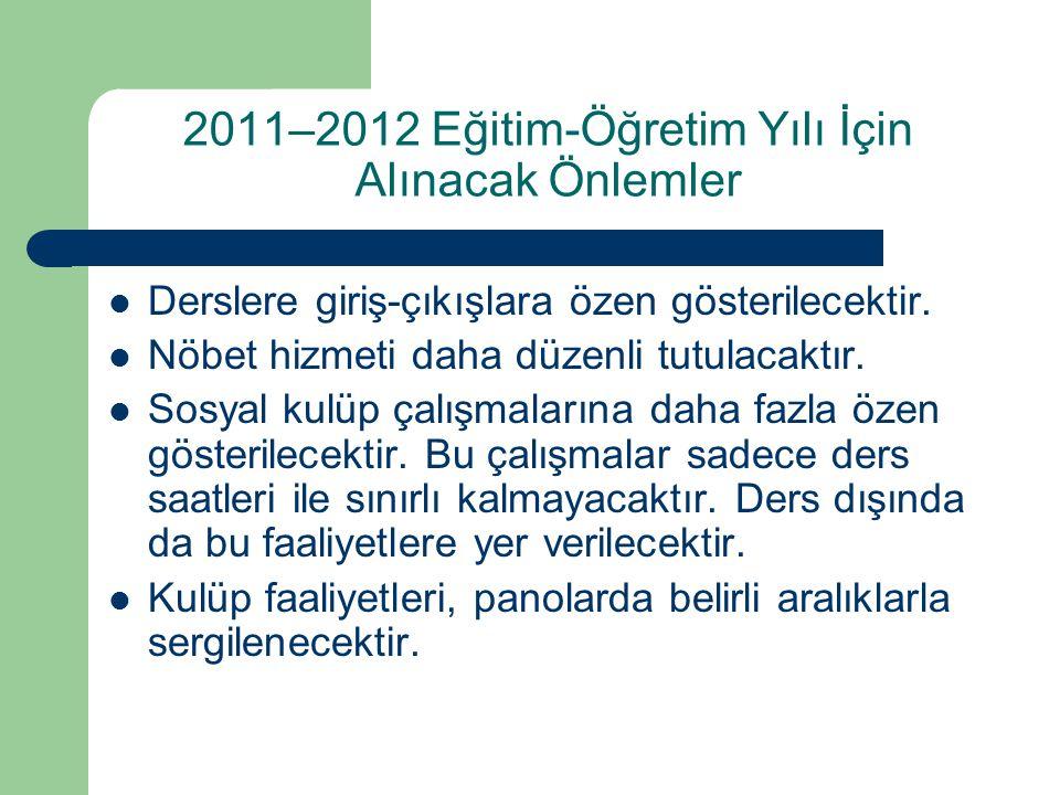 2011–2012 Eğitim-Öğretim Yılı İçin Alınacak Önlemler Derslere giriş-çıkışlara özen gösterilecektir. Nöbet hizmeti daha düzenli tutulacaktır. Sosyal ku