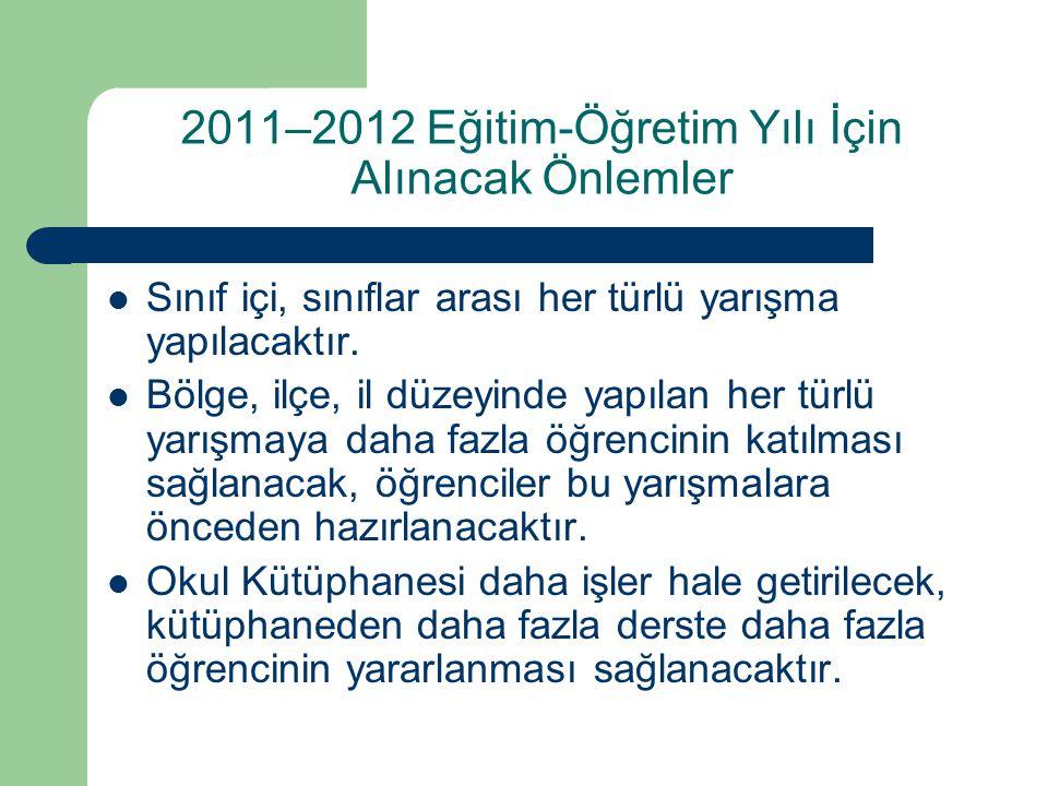 2011–2012 Eğitim-Öğretim Yılı İçin Alınacak Önlemler Sınıf içi, sınıflar arası her türlü yarışma yapılacaktır. Bölge, ilçe, il düzeyinde yapılan her t