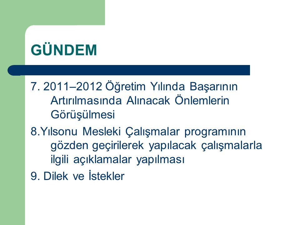GÜNDEM 7. 2011–2012 Öğretim Yılında Başarının Artırılmasında Alınacak Önlemlerin Görüşülmesi 8.Yılsonu Mesleki Çalışmalar programının gözden geçiriler