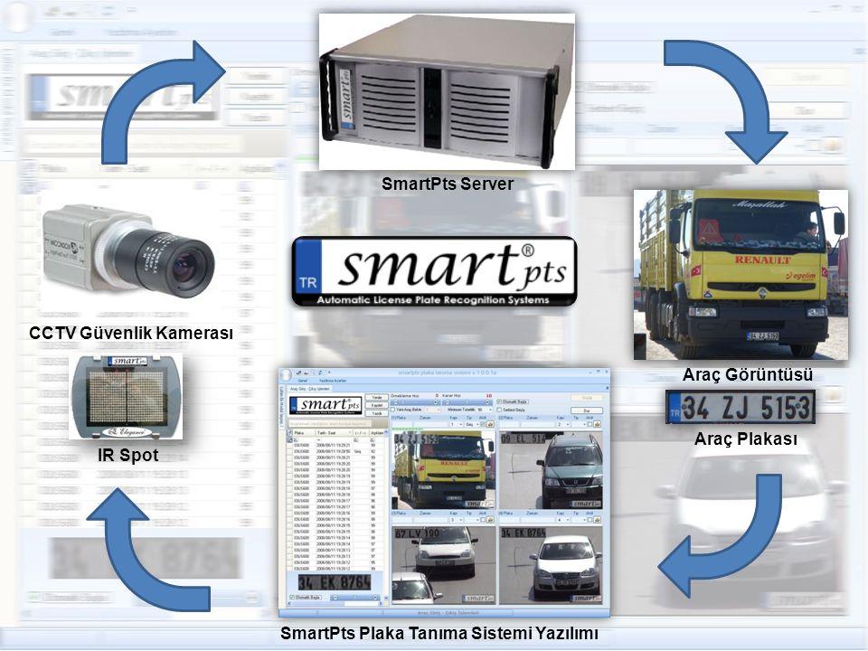 CCTV Güvenlik Kamerası Araç Görüntüsü SmartPts Server Araç Plakası SmartPts Plaka Tanıma Sistemi Yazılımı IR Spot