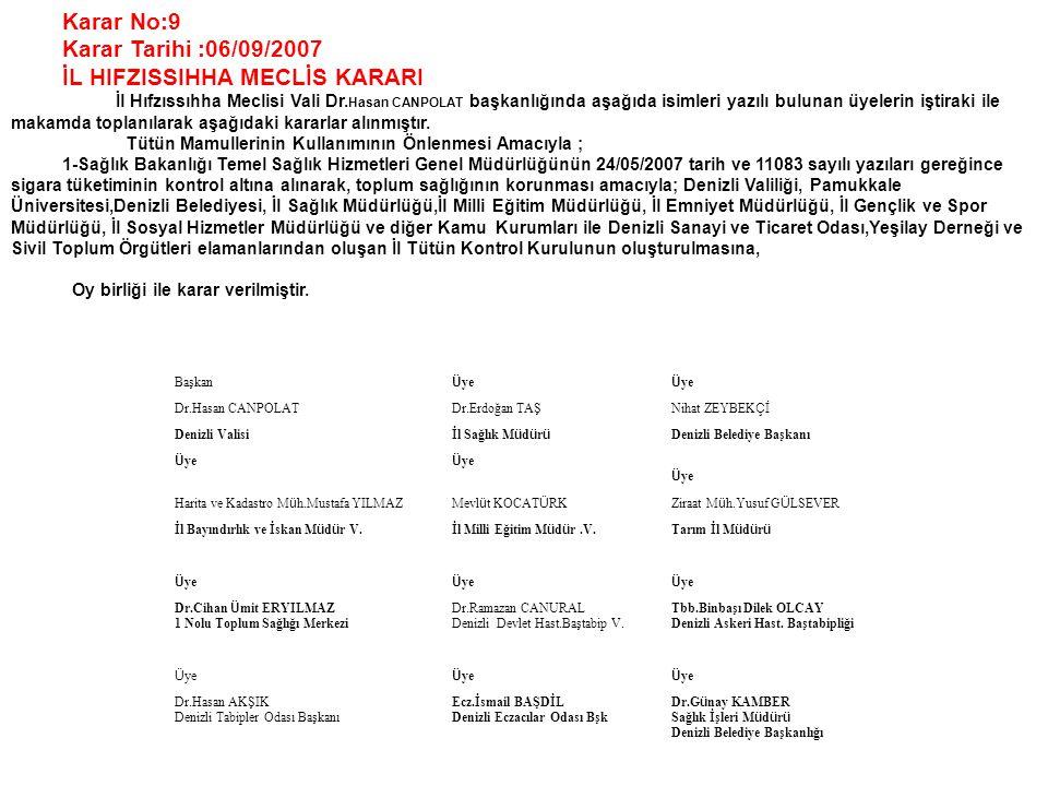 Karar No:9 Karar Tarihi :06/09/2007 İL HIFZISSIHHA MECLİS KARARI İl Hıfzıssıhha Meclisi Vali Dr. Hasan CANPOLAT başkanlığında aşağıda isimleri yazılı