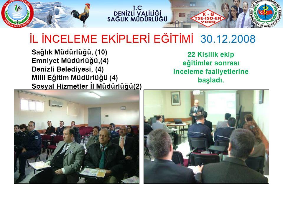 İL İNCELEME EKİPLERİ EĞİTİMİ 30.12.2008 Sağlık Müdürlüğü, (10) Emniyet Müdürlüğü,(4) Denizli Belediyesi, (4) Milli Eğitim Müdürlüğü (4) Sosyal Hizmetl