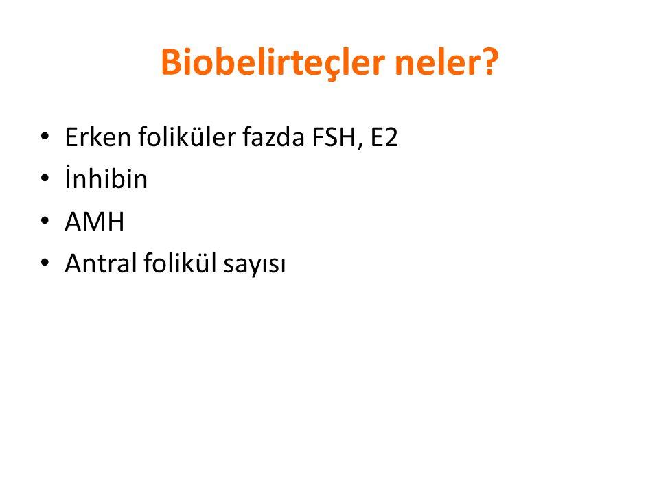 Biobelirteçler neler Erken foliküler fazda FSH, E2 İnhibin AMH Antral folikül sayısı