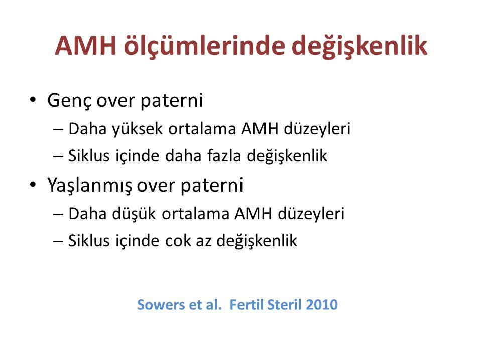 AMH ölçümlerinde değişkenlik Genç over paterni – Daha yüksek ortalama AMH düzeyleri – Siklus içinde daha fazla değişkenlik Yaşlanmış over paterni – Daha düşük ortalama AMH düzeyleri – Siklus içinde cok az değişkenlik Sowers et al.