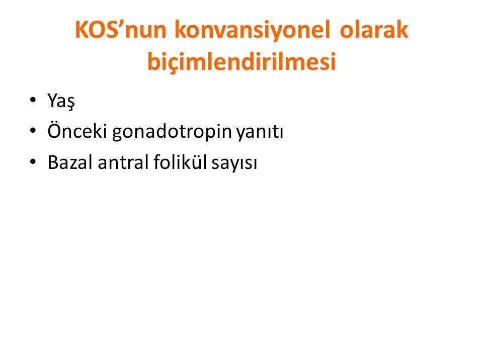 KOS'nun konvansiyonel olarak biçimlendirilmesi Yaş Önceki gonadotropin yanıtı Bazal antral folikül sayısı
