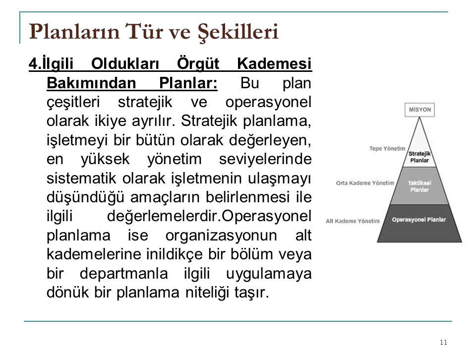 11 Planların Tür ve Şekilleri 4.İlgili Oldukları Örgüt Kademesi Bakımından Planlar: Bu plan çeşitleri stratejik ve operasyonel olarak ikiye ayrılır.