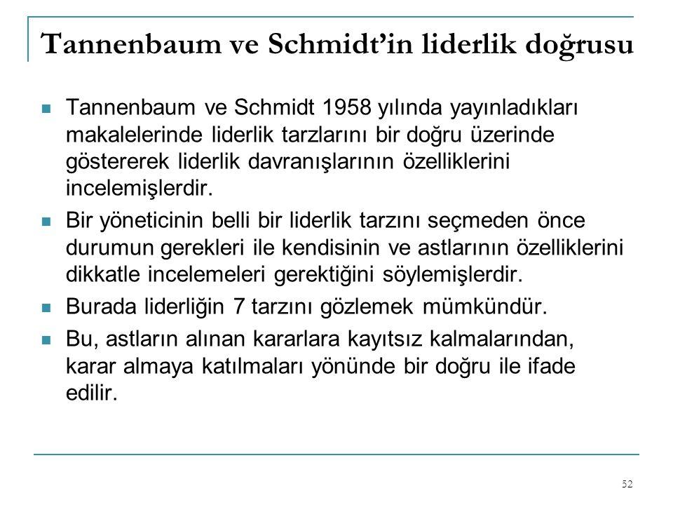 Tannenbaum ve Schmidt'in liderlik doğrusu Tannenbaum ve Schmidt 1958 yılında yayınladıkları makalelerinde liderlik tarzlarını bir doğru üzerinde göstererek liderlik davranışlarının özelliklerini incelemişlerdir.