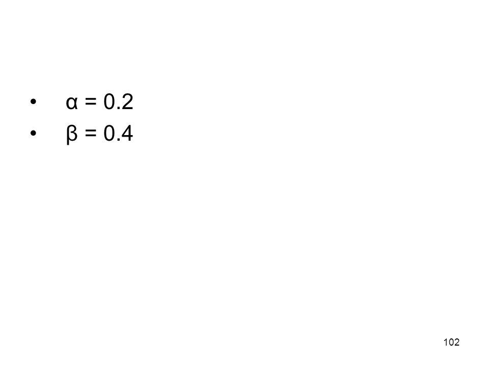 α = 0.2 β = 0.4 102