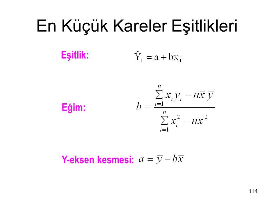 En Küçük Kareler Eşitlikleri Eşitlik: Eğim: Y-eksen kesmesi: 114