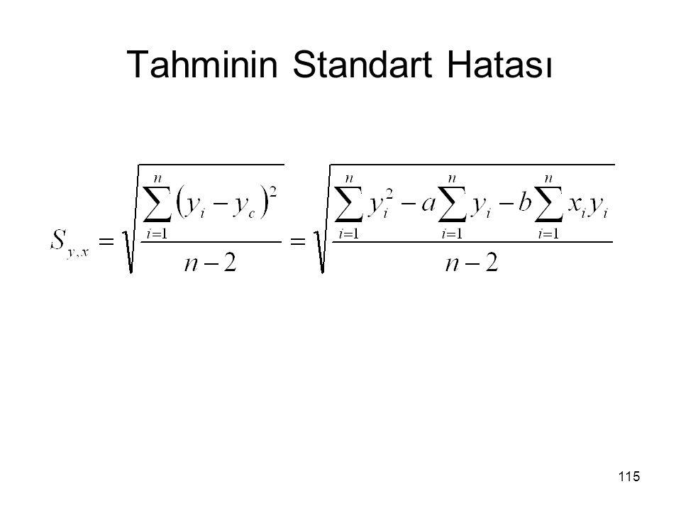 Tahminin Standart Hatası 115