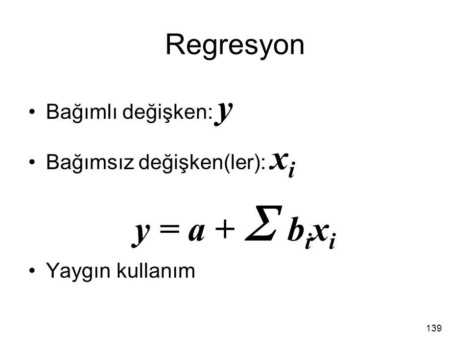 Regresyon Bağımlı değişken: y Bağımsız değişken(ler): x i y = a +  b i x i Yaygın kullanım 139