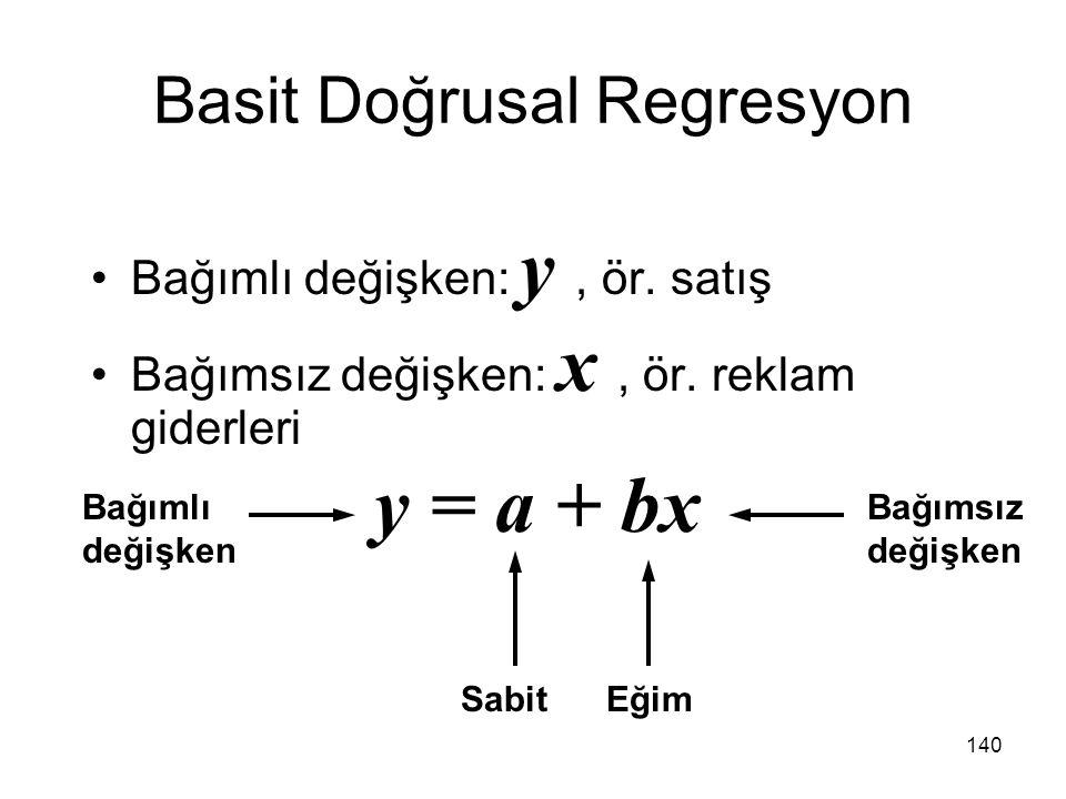 Basit Doğrusal Regresyon Bağımlı değişken: y, ör. satış Bağımsız değişken: x, ör. reklam giderleri y = a + bx Bağımlı Bağımsız değişken Sabit Eğim 140