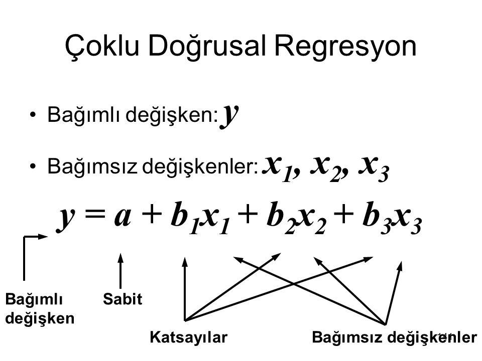 Çoklu Doğrusal Regresyon Bağımlı değişken: y Bağımsız değişkenler: x 1, x 2, x 3 y = a + b 1 x 1 + b 2 x 2 + b 3 x 3 Bağımlı Sabit değişken Katsayılar