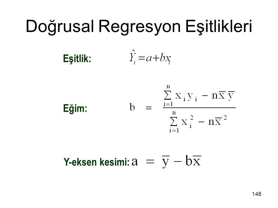 Doğrusal Regresyon Eşitlikleri Eşitlik: Eğim: Y-eksen kesimi: 146