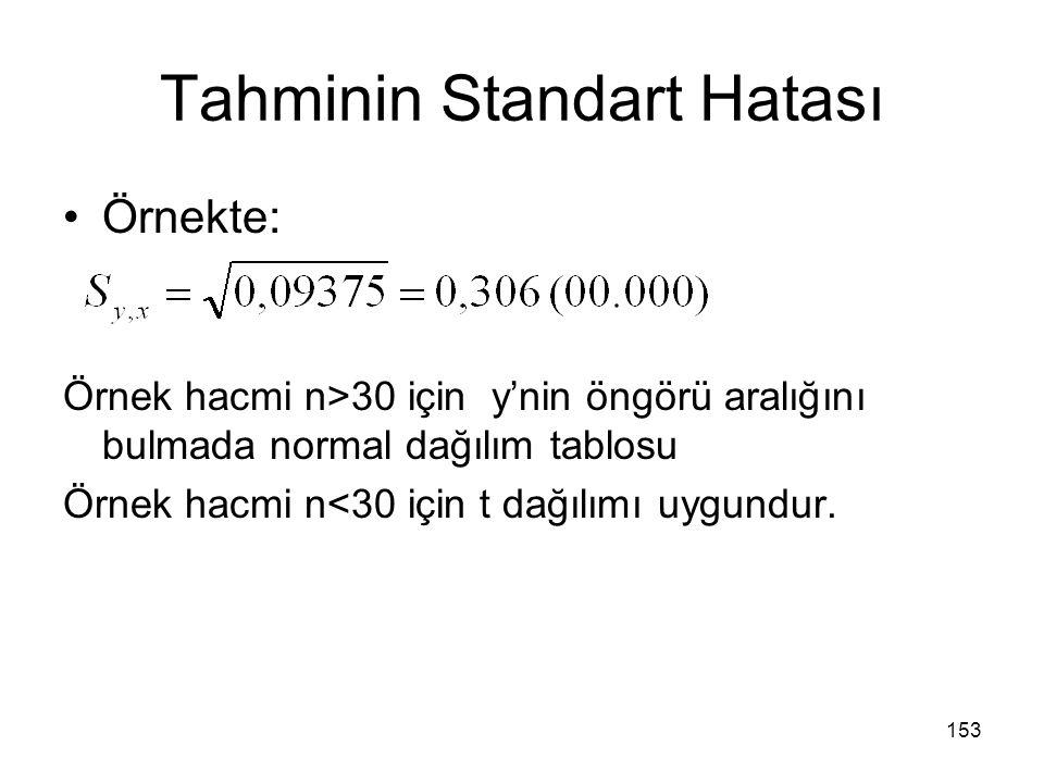 Tahminin Standart Hatası Örnekte: Örnek hacmi n>30 için y'nin öngörü aralığını bulmada normal dağılım tablosu Örnek hacmi n<30 için t dağılımı uygundu