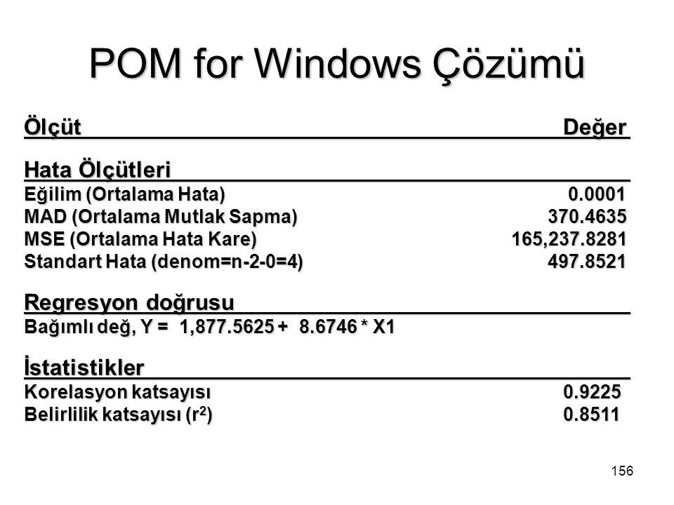 POM for Windows Çözümü ÖlçütDeğer Hata Ölçütleri Eğilim (Ortalama Hata) 0.0001 MAD (Ortalama Mutlak Sapma) 370.4635 MSE (Ortalama Hata Kare) 165,237.8