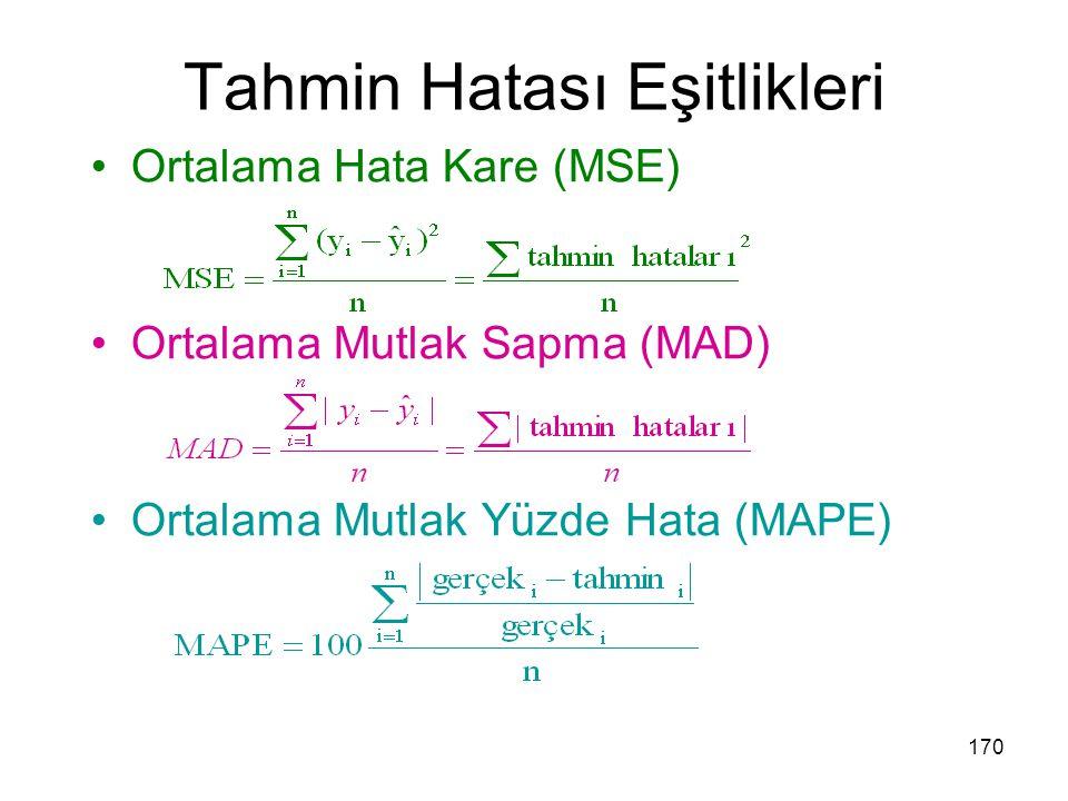 Ortalama Hata Kare (MSE) Ortalama Mutlak Sapma (MAD) Ortalama Mutlak Yüzde Hata (MAPE) Tahmin Hatası Eşitlikleri 170