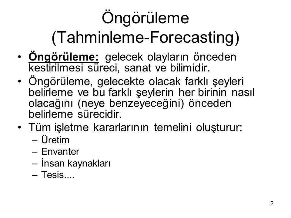 Öngörüleme (Tahminleme-Forecasting) Öngörüleme: gelecek olayların önceden kestirilmesi süreci, sanat ve bilimidir. Öngörüleme, gelecekte olacak farklı