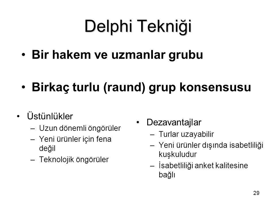 Delphi Tekniği Üstünlükler –Uzun dönemli öngörüler –Yeni ürünler için fena değil –Teknolojik öngörüler Dezavantajlar –Turlar uzayabilir –Yeni ürünler