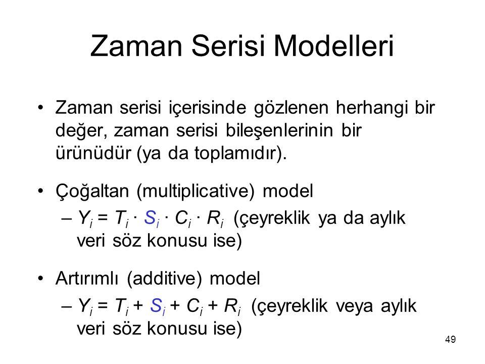 Zaman serisi içerisinde gözlenen herhangi bir değer, zaman serisi bileşenlerinin bir ürünüdür (ya da toplamıdır). Çoğaltan (multiplicative) model –Y i