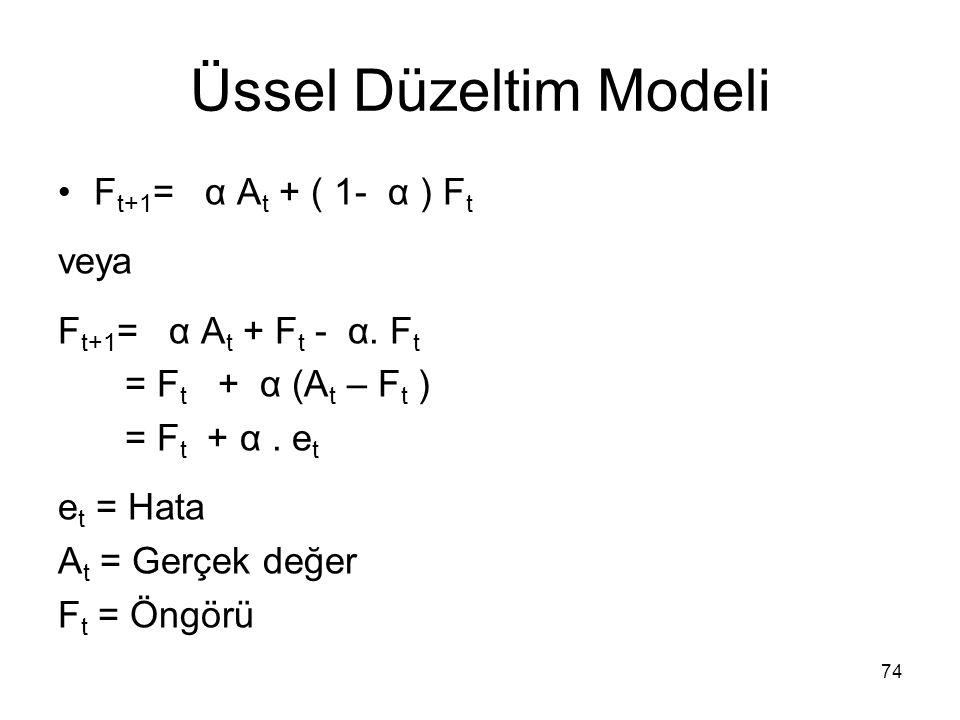 Üssel Düzeltim Modeli F t+1 = α A t + ( 1- α ) F t veya F t+1 = α A t + F t - α. F t = F t + α (A t – F t ) = F t + α. e t e t = Hata A t = Gerçek değ