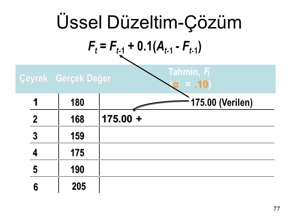 F t = F t -1 + 0.1( A t -1 - F t -1 ) Çeyrek Gerçek Değer Tahmin, F t ( α =.10) 1 180175.00 (Verilen) 2168 3159 4175 5190 6 205 175.00 + Üssel Düzelti