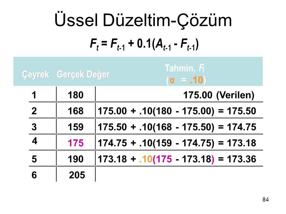 F t = F t -1 + 0.1( A t -1 - F t -1 ) 1180175.00 (Verilen) 2168175.00 +.10(180 - 175.00) = 175.50 3159175.50 +.10(168 - 175.50) = 174.75 4 175174.75 +