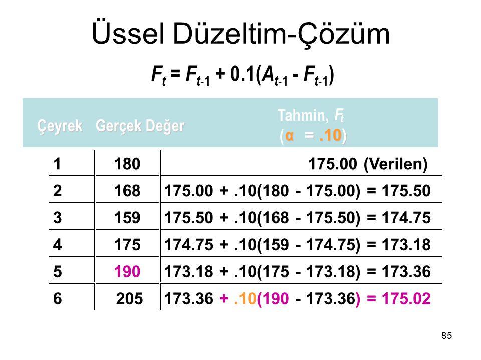 F t = F t -1 + 0.1( A t -1 - F t -1 ) 1180175.00 (Verilen) 2168175.00 +.10(180 - 175.00) = 175.50 3159175.50 +.10(168 - 175.50) = 174.75 4175174.75 +.