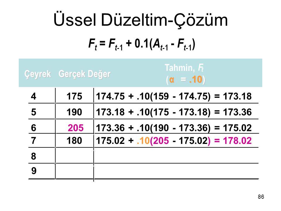 F t = F t -1 + 0.1( A t -1 - F t -1 ) 4175174.75 +.10(159 - 174.75) = 173.18 5190173.18 +.10(175 - 173.18) = 173.36 6205173.36 +.10(190 - 173.36) = 17