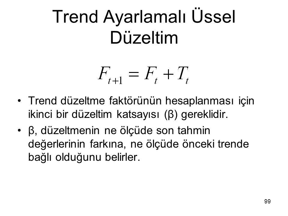 Trend Ayarlamalı Üssel Düzeltim Trend düzeltme faktörünün hesaplanması için ikinci bir düzeltim katsayısı (β) gereklidir. β, düzeltmenin ne ölçüde son