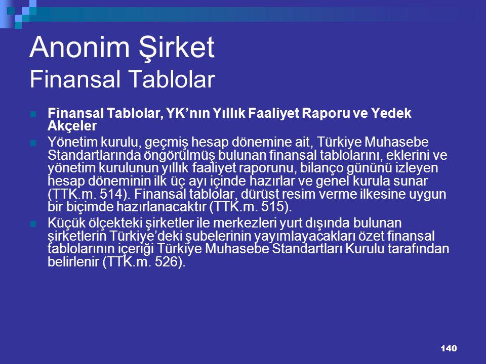140 Anonim Şirket Finansal Tablolar Finansal Tablolar, YK'nın Yıllık Faaliyet Raporu ve Yedek Akçeler Yönetim kurulu, geçmiş hesap dönemine ait, Türki