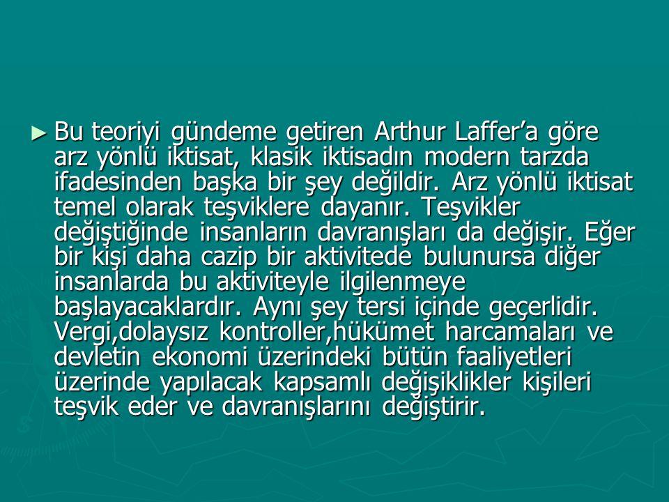 ► Bu teoriyi gündeme getiren Arthur Laffer'a göre arz yönlü iktisat, klasik iktisadın modern tarzda ifadesinden başka bir şey değildir.
