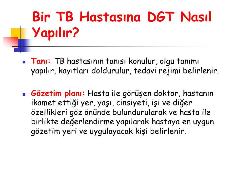 Tanı: TB hastasının tanısı konulur, olgu tanımı yapılır, kayıtları doldurulur, tedavi rejimi belirlenir. Gözetim planı: Hasta ile görüşen doktor, hast