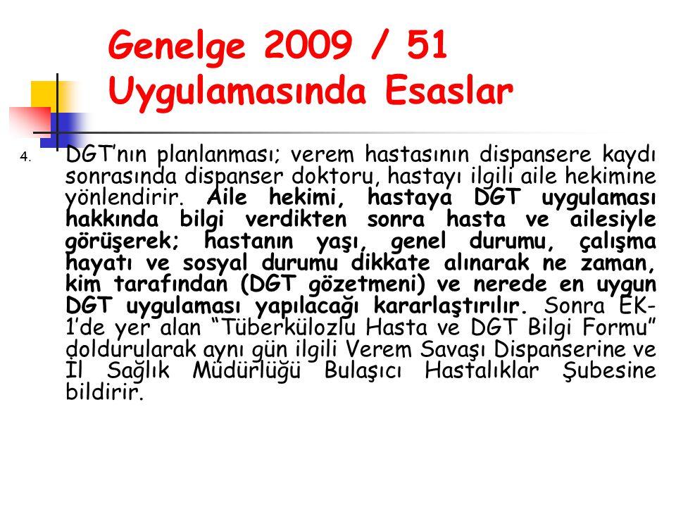 Genelge 2009 / 51 Uygulamasında Esaslar 4. DGT'nın planlanması; verem hastasının dispansere kaydı sonrasında dispanser doktoru, hastayı ilgili aile he