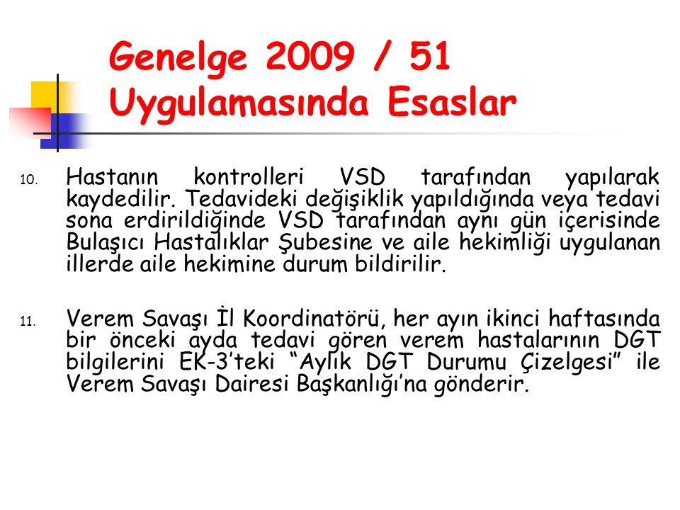 Genelge 2009 / 51 Uygulamasında Esaslar 10. Hastanın kontrolleri VSD tarafından yapılarak kaydedilir. Tedavideki değişiklik yapıldığında veya tedavi s