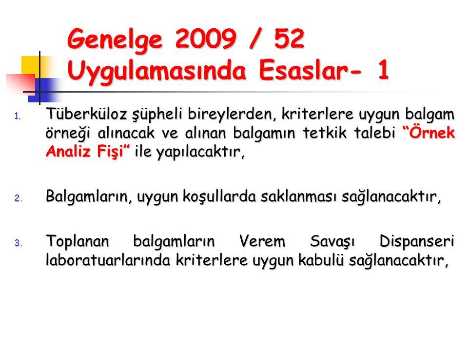 Genelge 2009 / 52 Uygulamasında Esaslar- 1 1. Tüberküloz şüpheli bireylerden, kriterlere uygun balgam örneği alınacak ve alınan balgamın tetkik talebi