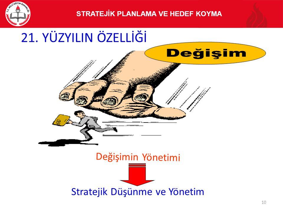 21. YÜZYILIN ÖZELLİĞİ Değişimin Yönetimi Stratejik Düşünme ve Yönetim STRATEJİK PLANLAMA VE HEDEF KOYMA 10