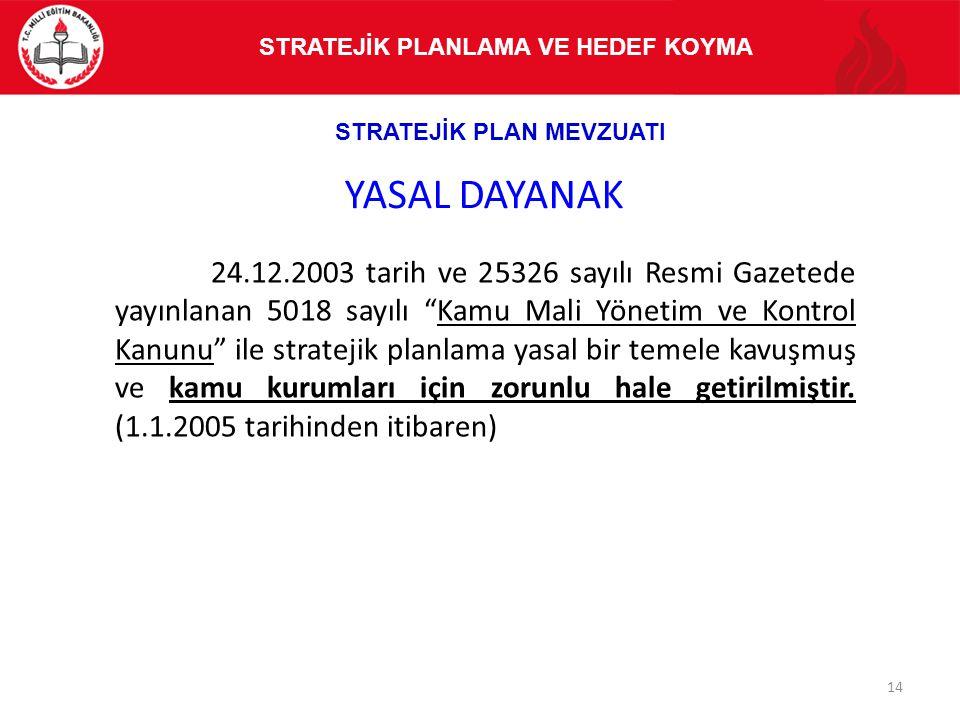 """YASAL DAYANAK 24.12.2003 tarih ve 25326 sayılı Resmi Gazetede yayınlanan 5018 sayılı """"Kamu Mali Yönetim ve Kontrol Kanunu"""" ile stratejik planlama yasa"""