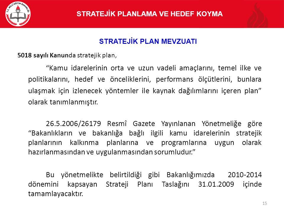 """Stratejik Plan Mevzuatı 5018 sayılı Kanunda stratejik plan, """"Kamu idarelerinin orta ve uzun vadeli amaçlarını, temel ilke ve politikalarını, hedef ve"""