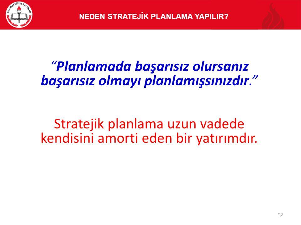 """""""Planlamada başarısız olursanız başarısız olmayı planlamışsınızdır."""" Stratejik planlama uzun vadede kendisini amorti eden bir yatırımdır. NEDEN STRATE"""